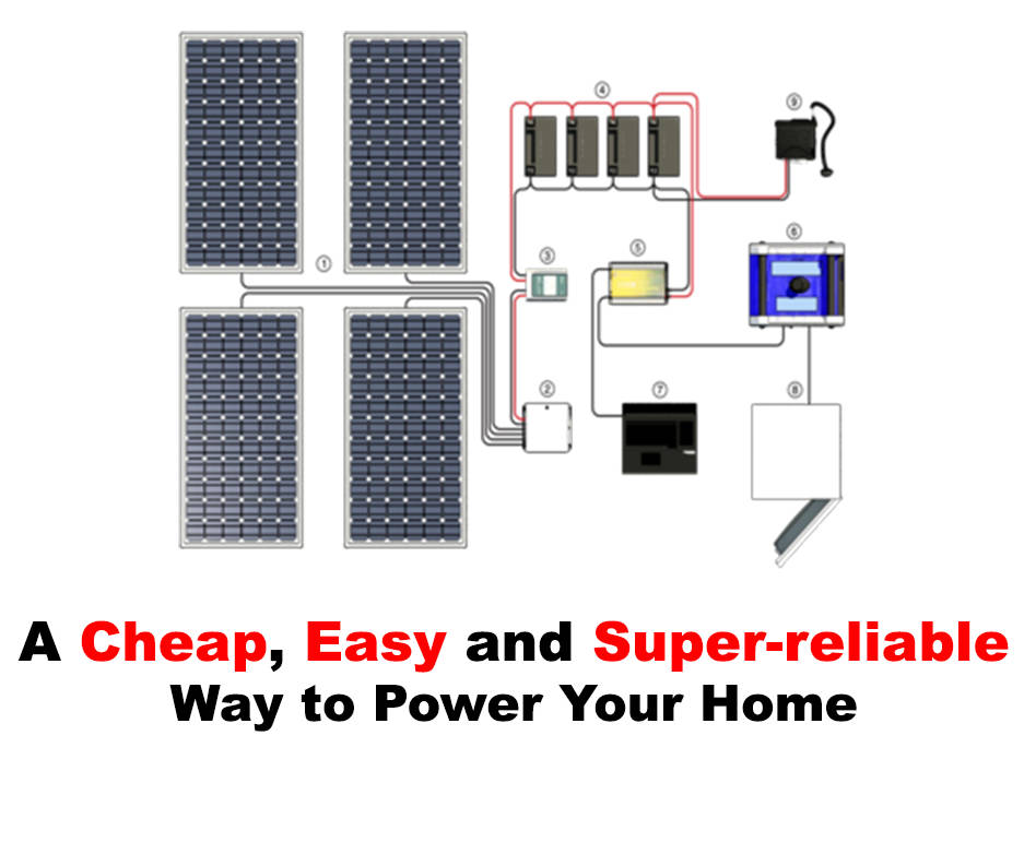 Power your home